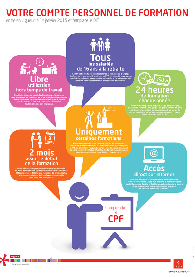 cpf explication